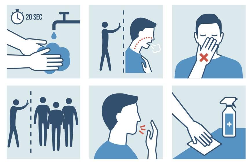 Coronavirus, le regole da rispettare